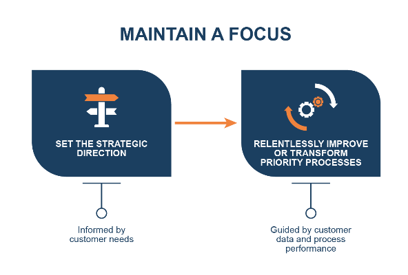 maintain a business focus scheme